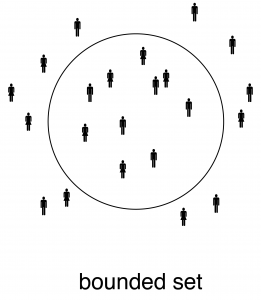 bounded set
